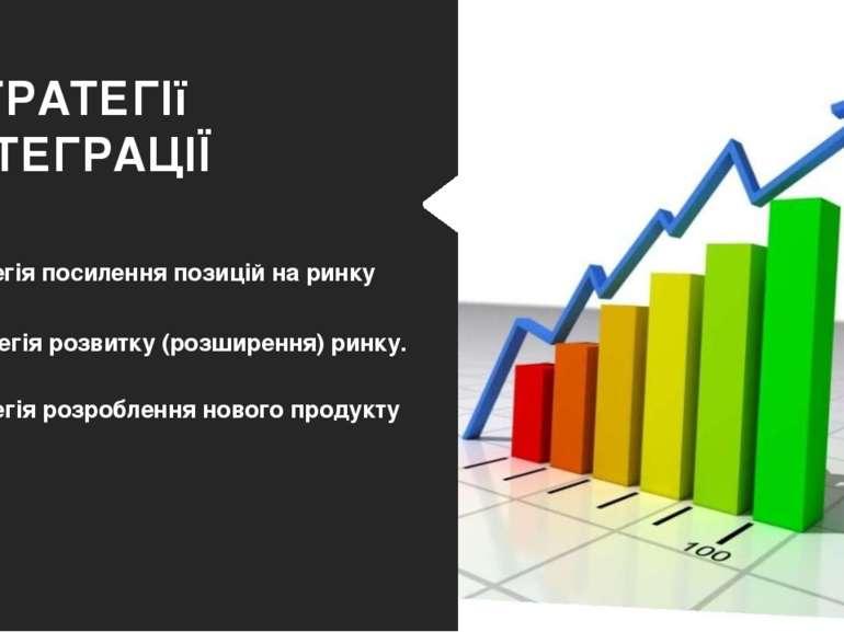 СТРАТЕГІї ІНТЕГРАЦІЇ 1. Стратегія посилення позицій на ринку 2. Стратегія ...