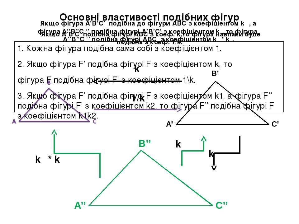 Основні властивості подібних фігур 1. Кожна фігура подібна сама собі з коефіц...