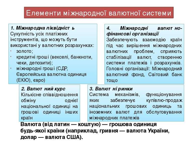 Елементи міжнародної валютної системи 1. Міжнародна ліквідність Сукупність ус...