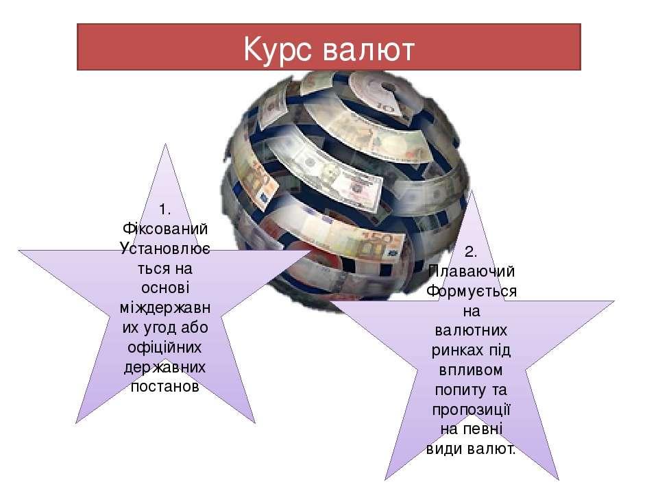 Курс валют 1. Фіксований Установлюється на основі міждержавних угод або офіці...