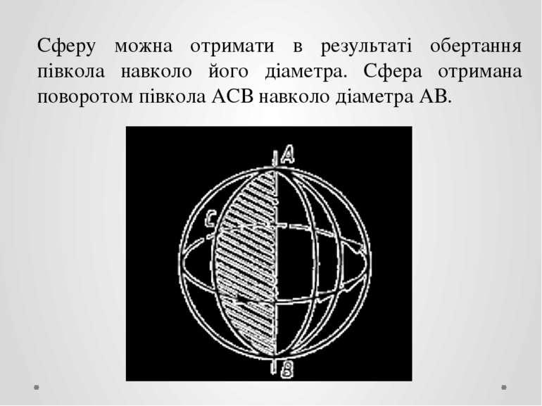 Сферу можна отримати в результаті обертання півкола навколо його діаметра. Сф...