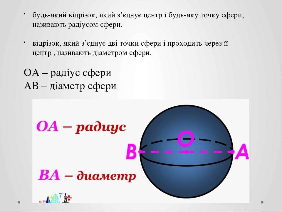 будь-який відрізок, який з'єднує центр і будь-яку точку сфери, називають раді...