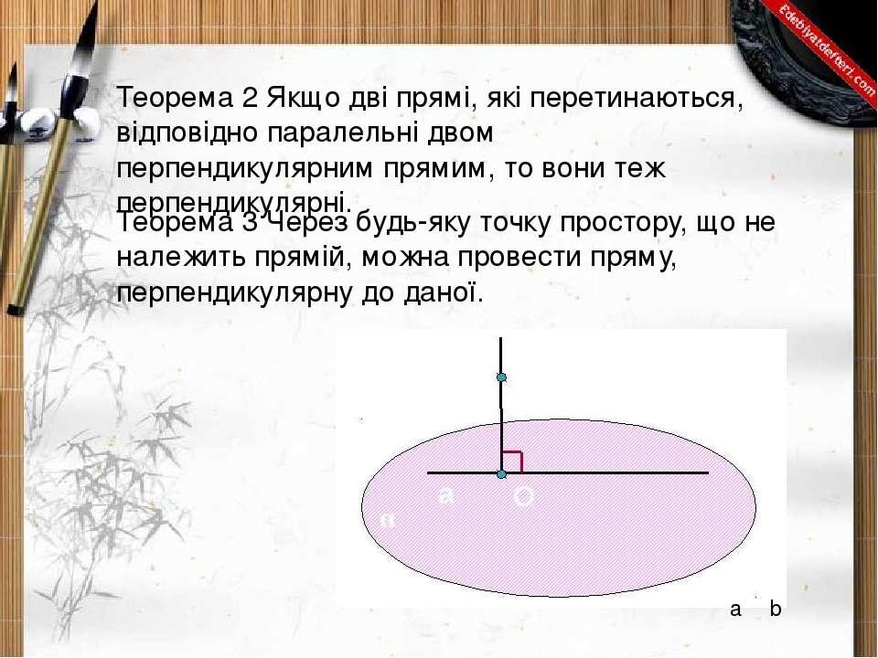 Теорема 2 Якщо дві прямі, які перетинаються, відповідно паралельні двом перпе...