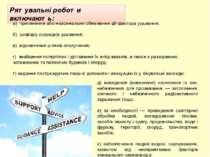 Рятувальні роботи включають: а) припинення або максимальне обмеження дії факт...