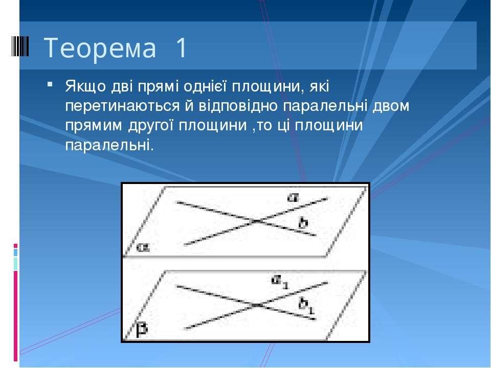 Якщо дві прямі однієї площини, які перетинаються й відповідно паралельні двом...