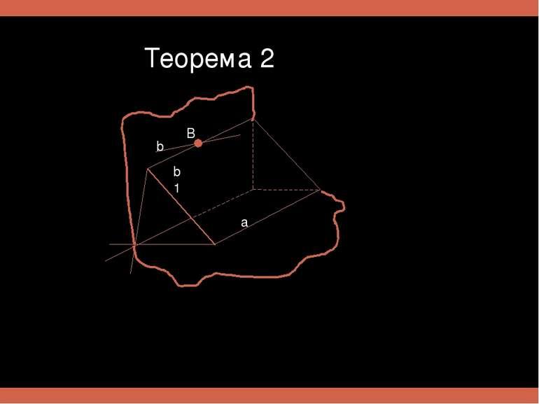 B b b1 a Теорема 2