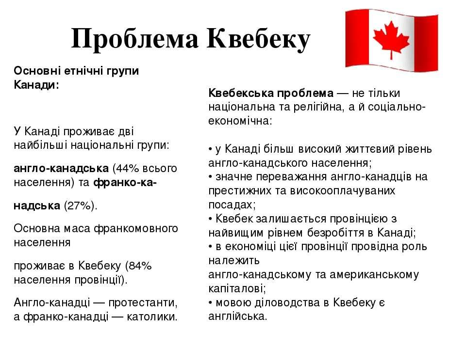 Проблема Квебеку Основні етнічні групи Канади: У Канаді проживає дві найбільш...
