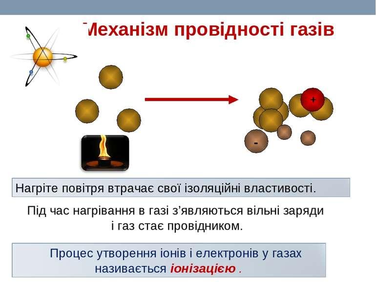 Механізм провідності газів Під час нагрівання в газі з'являються вільні заряд...