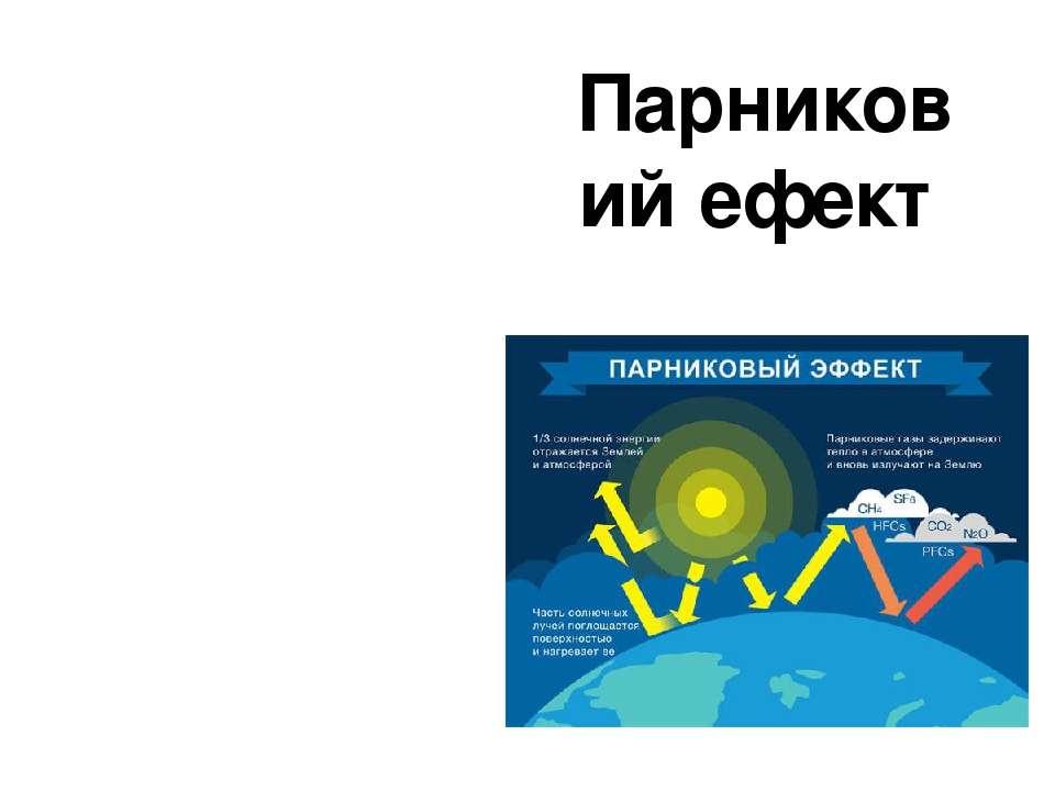 Поглинання і випромінювання енергії діоксидом карбону та іншими речовинами сп...