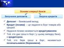 Основні операції банків Залучення депозитів Видача кредитів Депозит – банківс...