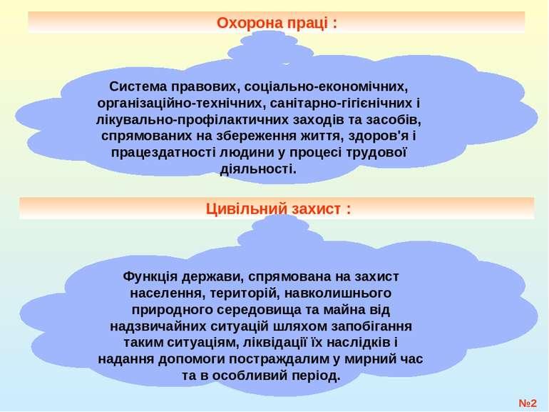 №* Охорона праці : Система правових, соціально-економічних, організаційно-тех...
