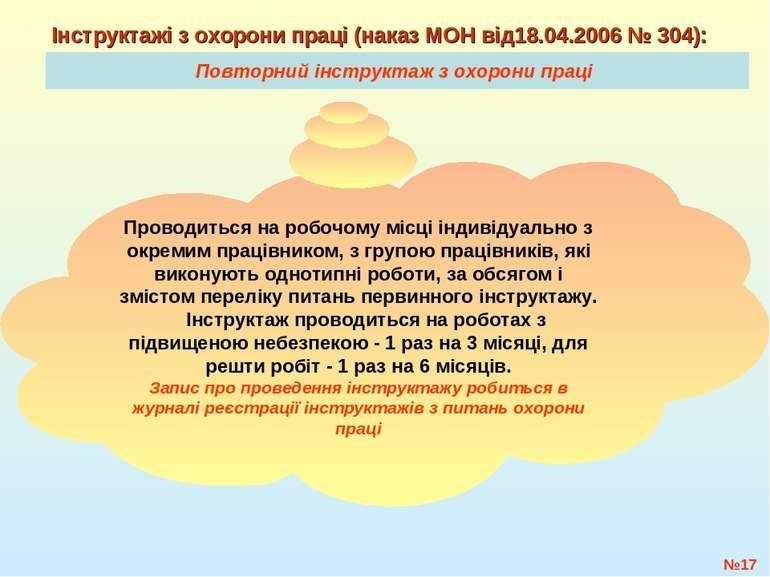 Повторний інструктаж з охорони праці №* Інструктажі з охорони праці (наказ МО...