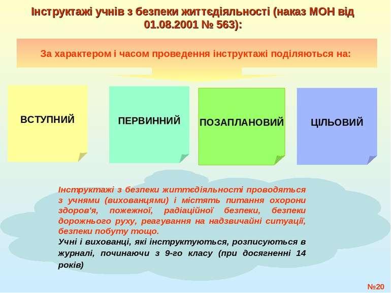 №* Інструктажі учнів з безпеки життєдіяльності (наказ МОН від 01.08.2001 № 56...