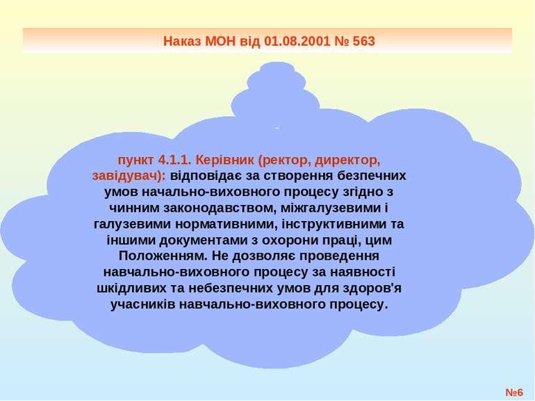 №* Наказ МОН від 01.08.2001 № 563 пункт 4.1.1. Керівник (ректор, директор, за...
