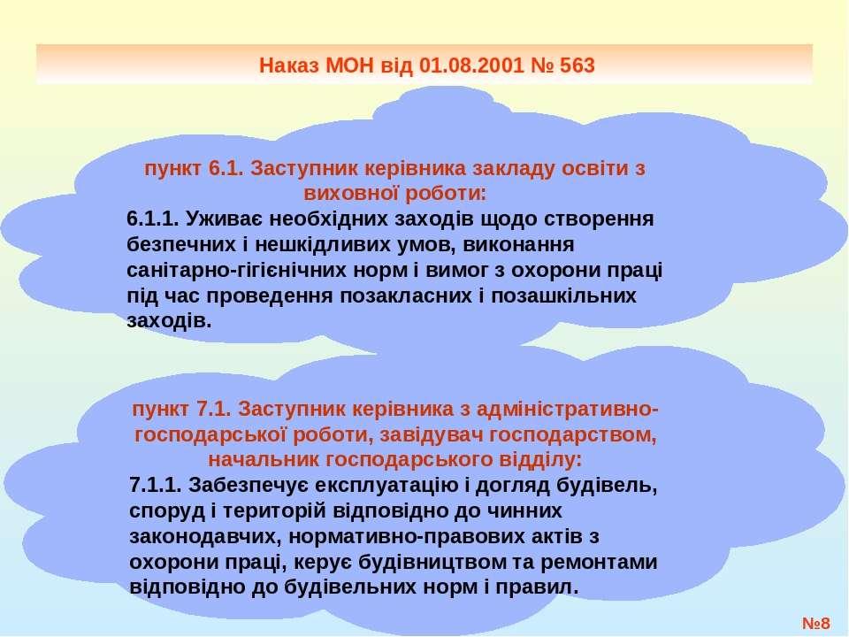 №* Наказ МОН від 01.08.2001 № 563 пункт 6.1. Заступник керівника закладу осві...