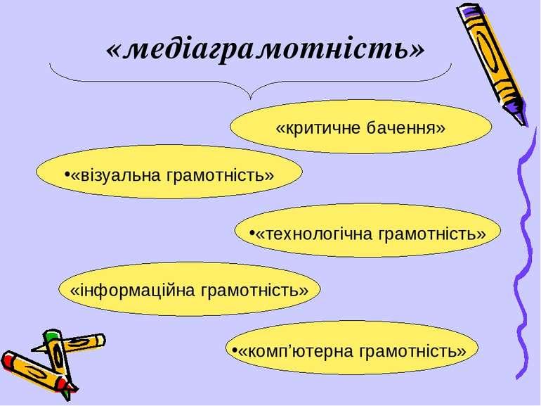 «медіаграмотність» «комп'ютерна грамотність» «інформаційна грамотність» «техн...