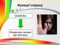 Функції страху ЗАХИСНА Попереджує людину про небезпеку