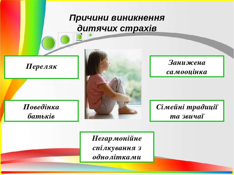 Причини виникнення дитячих страхів Переляк Сімейні традиції та звичаї Негармо...