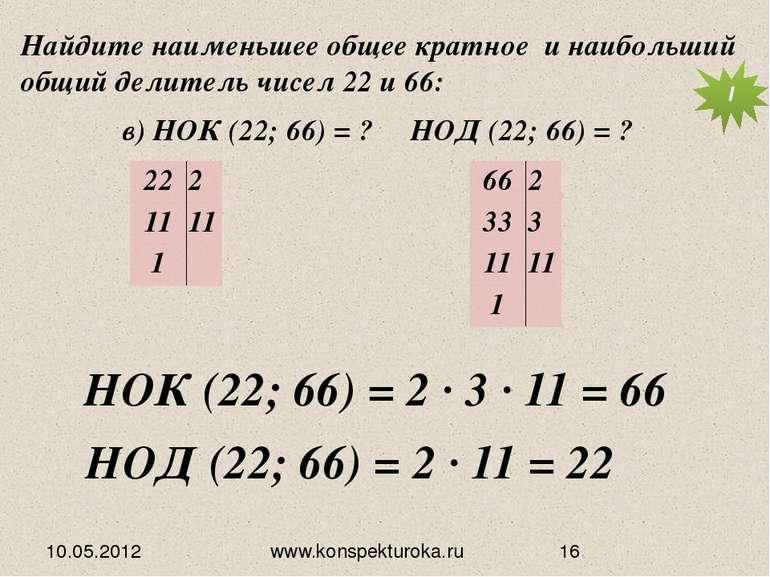 10.05.2012 www.konspekturoka.ru НОД (22; 66) = 2 · 11 = 22 Найдите наименьшее...