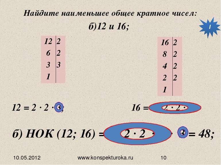 10.05.2012 www.konspekturoka.ru б) НОК (12; 16) = 2 ∙ 2 ∙ 2 ∙ 2 ∙ 3 = 48; Най...