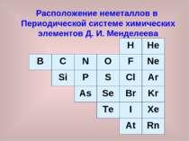 Расположение неметаллов в Периодической системе химических элементов Д. И. Ме...