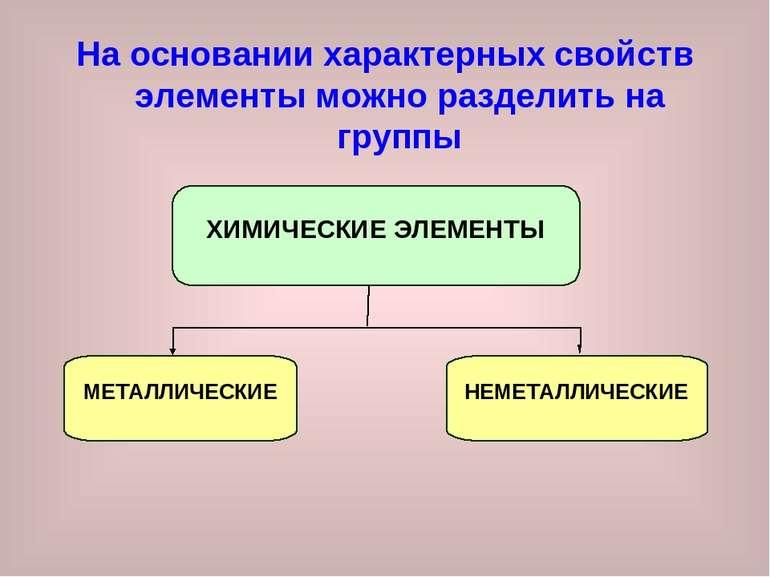 На основании характерных свойств элементы можно разделить на группы