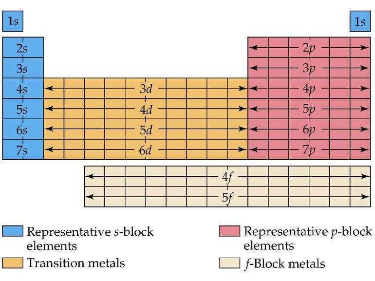 Figure 6.27 Figure 6.27