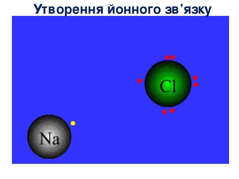 Утворення йонного зв'язку