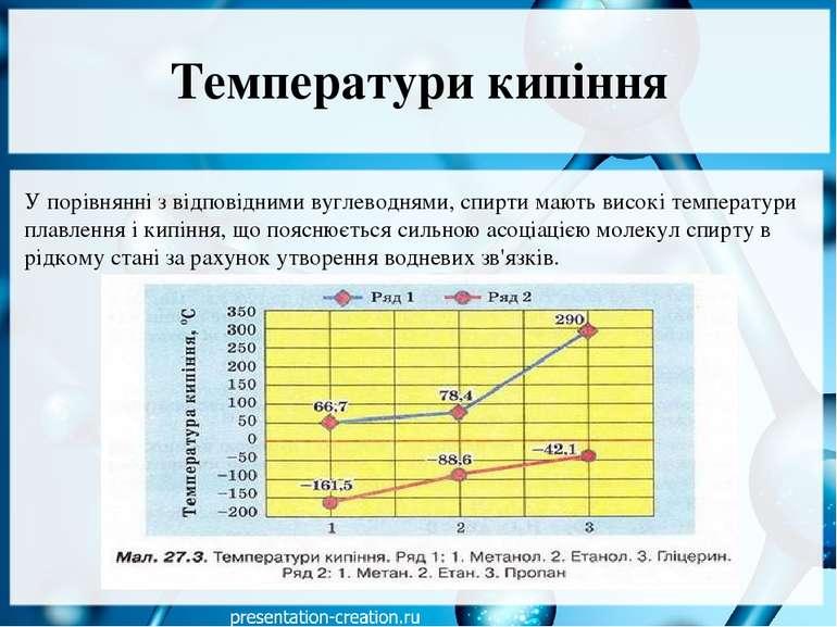 Температури кипіння У порівнянні з відповідними вуглеводнями, спирти мають ви...