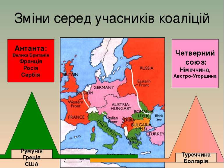 Зміни серед учасників коаліцій Антанта: Велика Британія Франція Росія Сербія ...