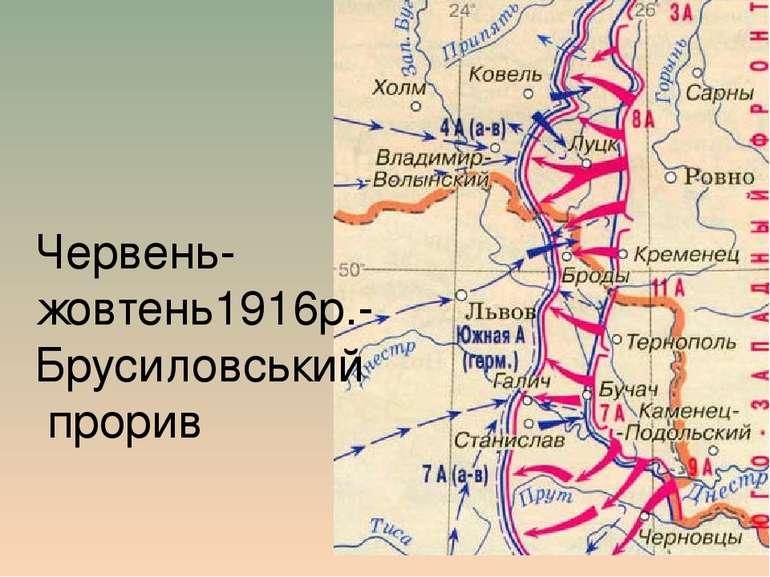 Червень- жовтень1916р.- Брусиловський прорив