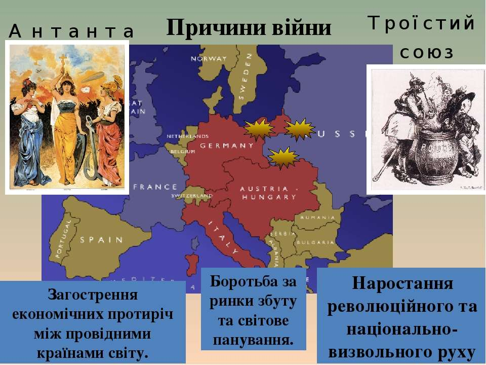 Причини війни Загострення економічних протиріч між провідними країнами світу....