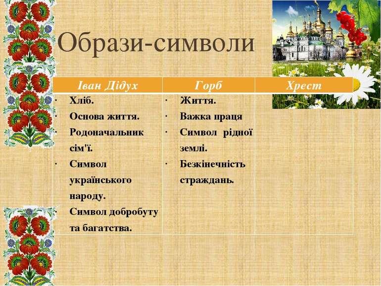 Образи-символи ІванДідух Горб Хрест Хліб. Основа життя. Родоначальник сім'ї. ...