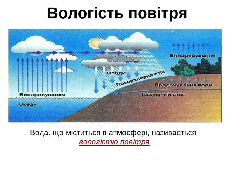 Вологість повітря Вода, що міститься в атмосфері, називається вологістю повітря