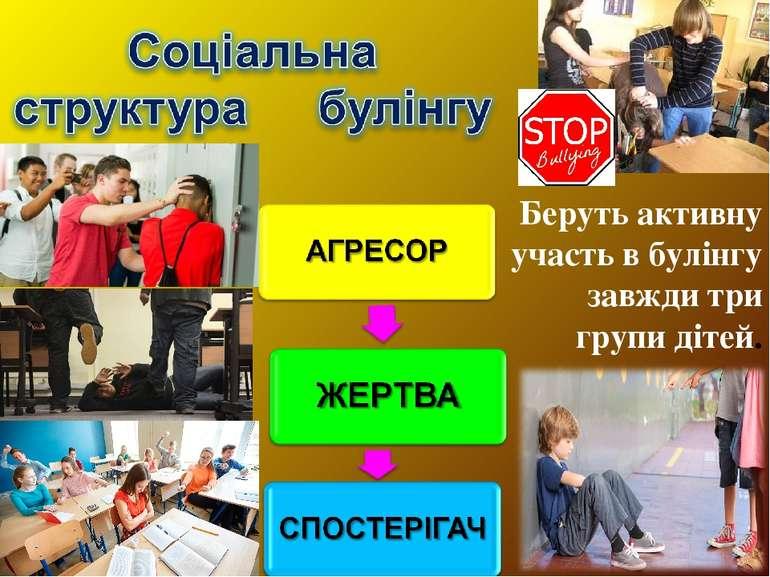 Беруть активну участь в булінгу завжди три групи дітей.