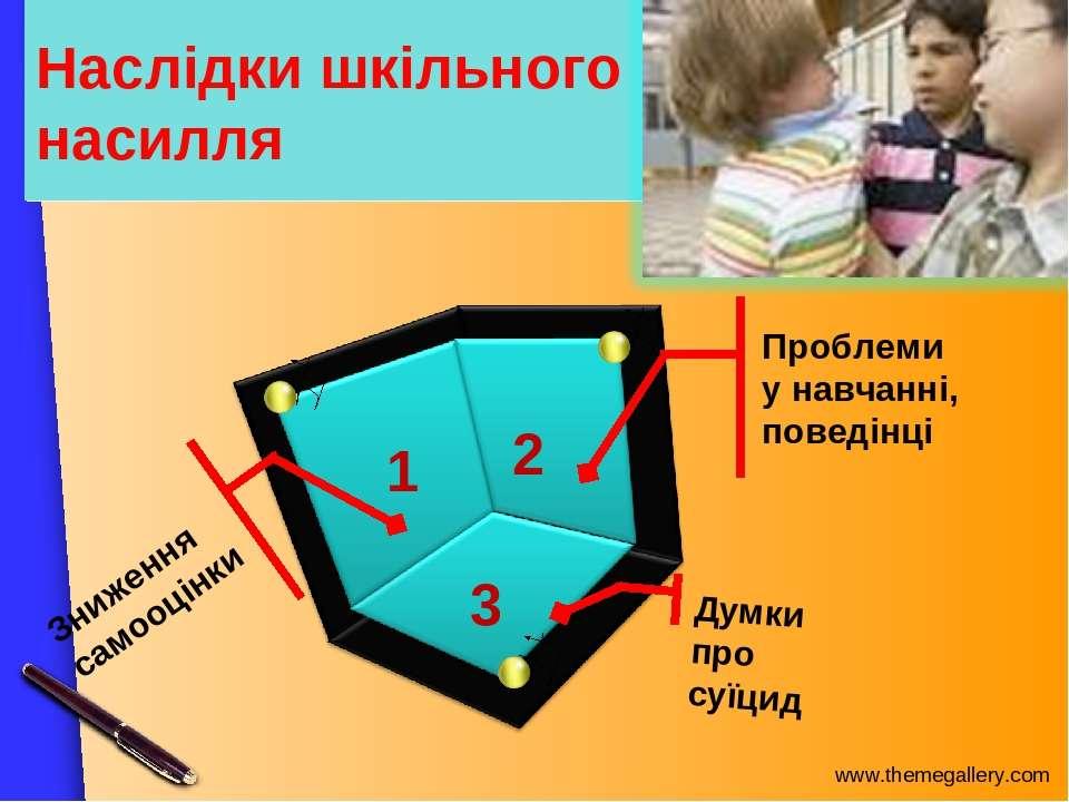 1 2 3 Проблеми у навчанні, поведінці Думки про суїцид Зниження самооцінки Нас...