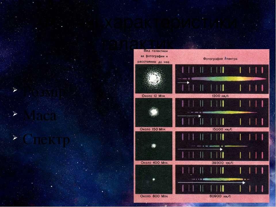 Фізичні характеристики галактик Розмір Маса Спектр