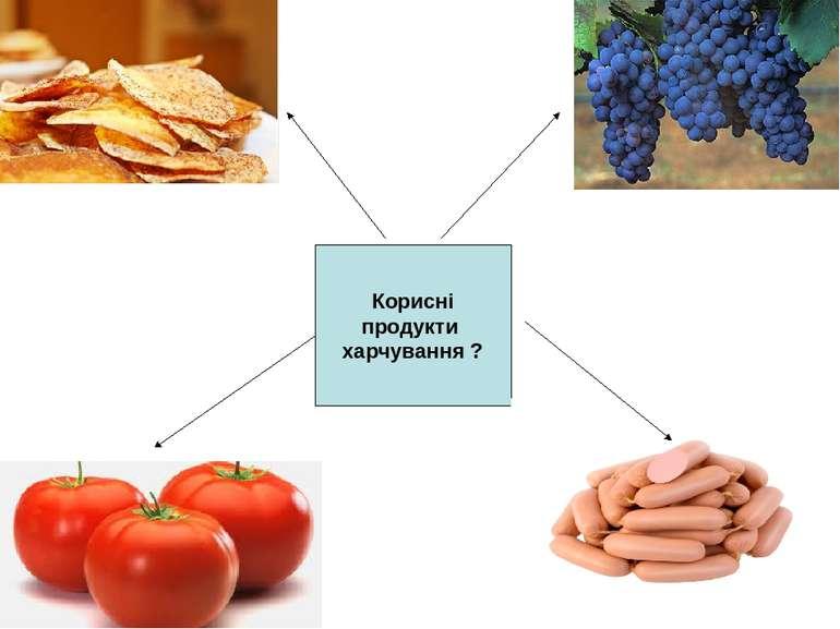 Корисні продукти харчування ?