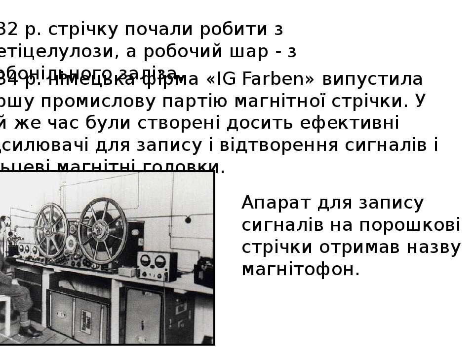 1932 р. стрічку почали робити з ацетіцелулози, а робочий шар - з карбонільног...