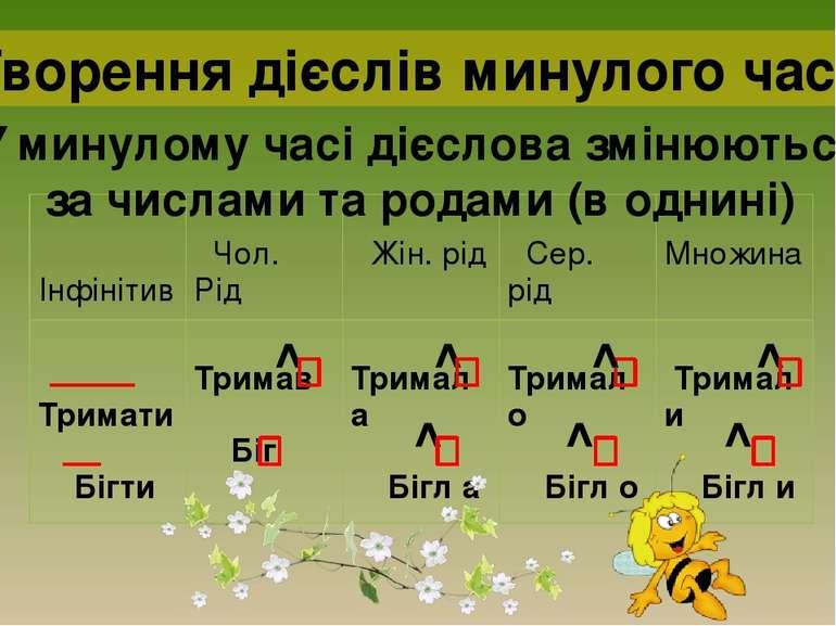 Творення дієслів минулого часу ^ ^ ^ ^ ^ ^ ^ У минулому часі дієслова змінюют...