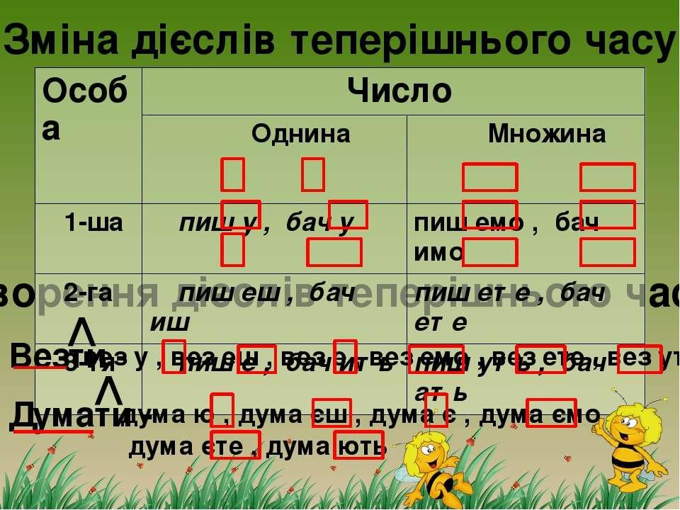 Творення дієслів теперішнього часу Зміна дієслів теперішнього часу Везти - ^ ...