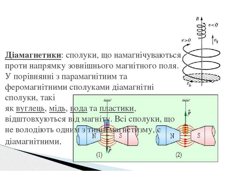 Діамагнетики: сполуки, що намагнічуваються проти напрямку зовнішнього магнітн...