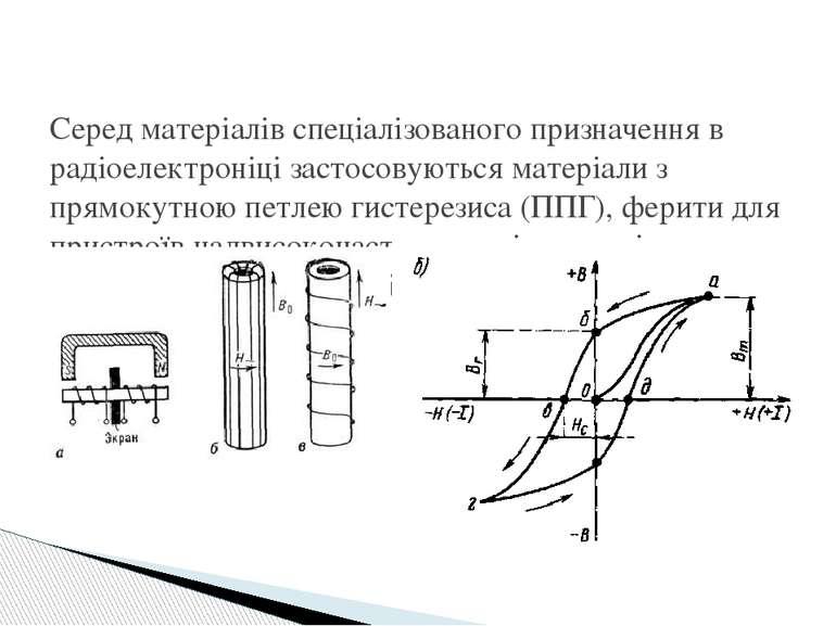 Середматеріалівспеціалізованого призначення в радіоелектроніці застосовують...