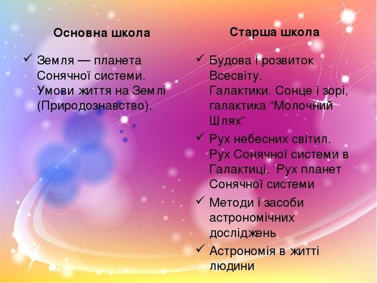 Основна школа Земля — планета Сонячної системи. Умови життя на Землі (Природо...