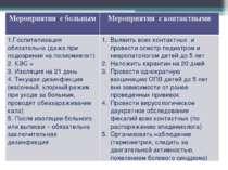 Мероприятия с больным Мероприятия с контактными 1.Госпитализация обязательна ...