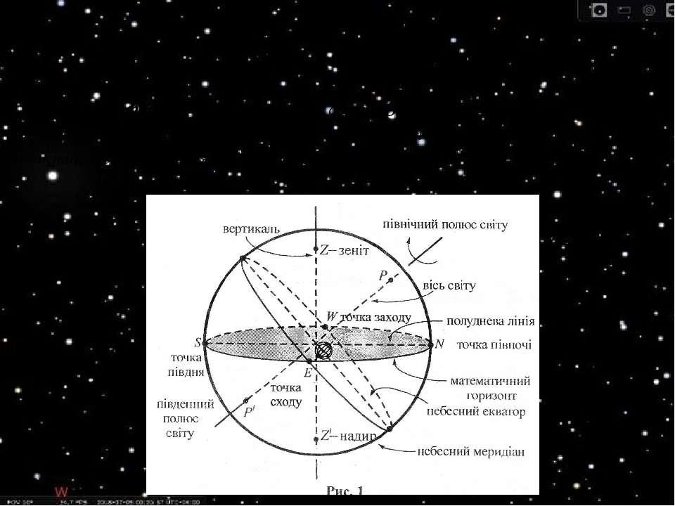 Небесна сфера Небесна сфера — уявна сфера, що оточує Землю, на якій, як здаєт...
