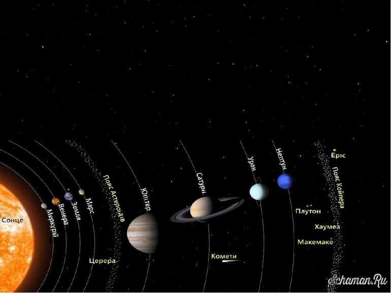 Уламки малих планет, що утворюються під час їхніх зіткнень одна з одною, інод...
