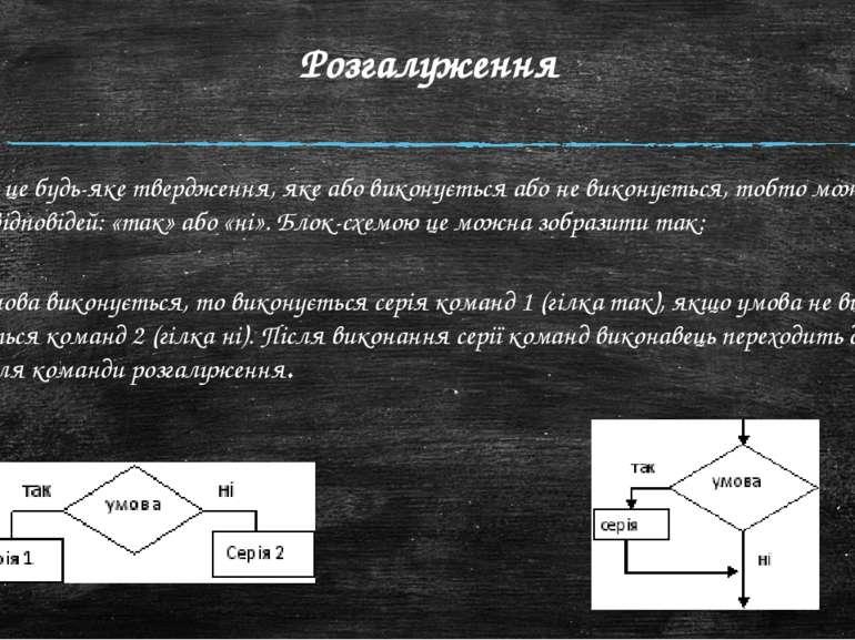 Розгалуження Умова- це будь-яке твердження, яке або виконується або не викон...