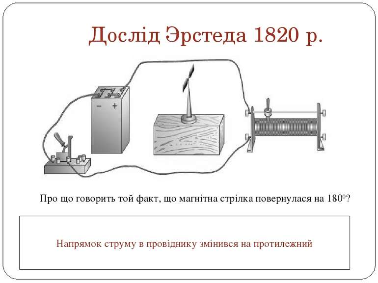 Дослід Эрстеда 1820 р. Про що говорить той факт, що магнітна стрілка повернул...