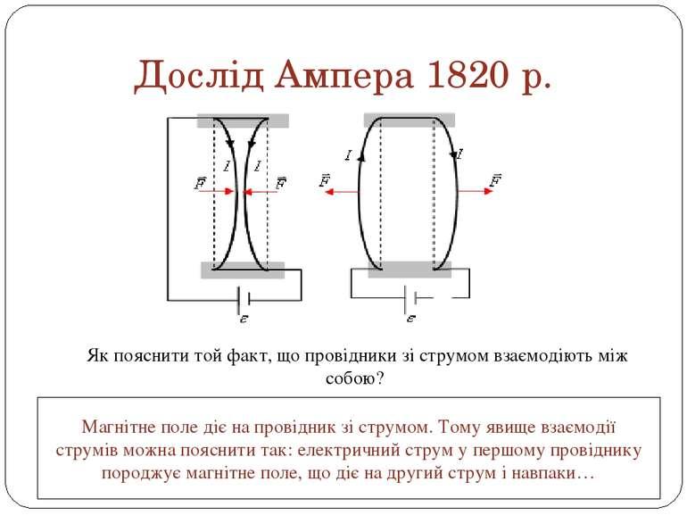 Дослід Ампера 1820 р. Як пояснити той факт, що провідники зі струмом взаємоді...